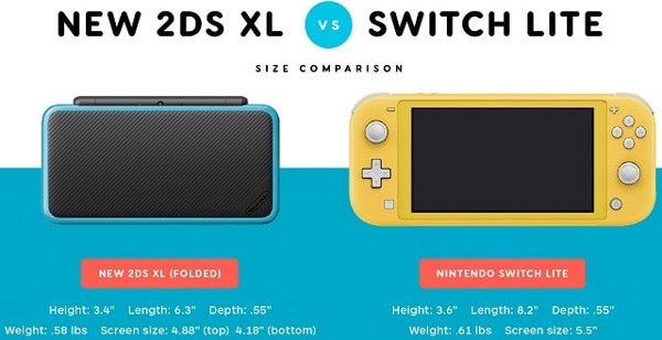 new 2ds xl vs nintendo switch lite