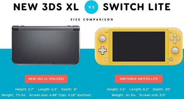 new 3ds xl vs nintendo switch lite