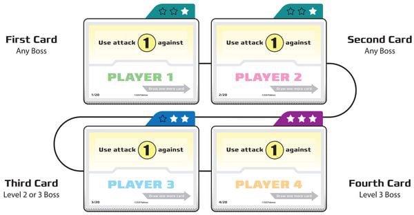 boss attack Pokemon TCG Raid Battle