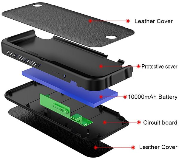cấu tạo BUBM For Nintendo Switch Battery Charger Case