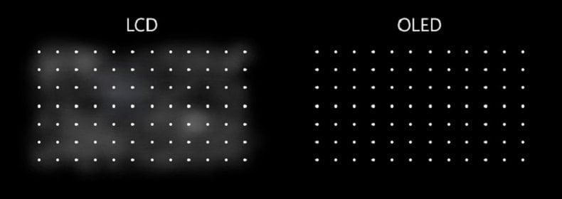 Coleo_OLED_Pixel_Dimming_image1