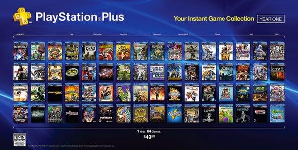 Game PS4 miễn phí trên PSN Plus