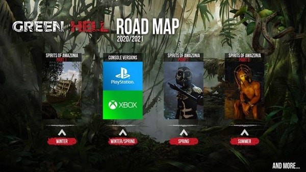 Green Hell road map-min
