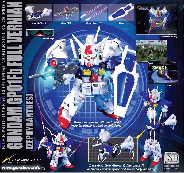 GUNDAM GP01FB FULL VERNIAN SD ACTION FIGURE