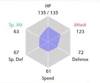 IV Pokemon là gì?