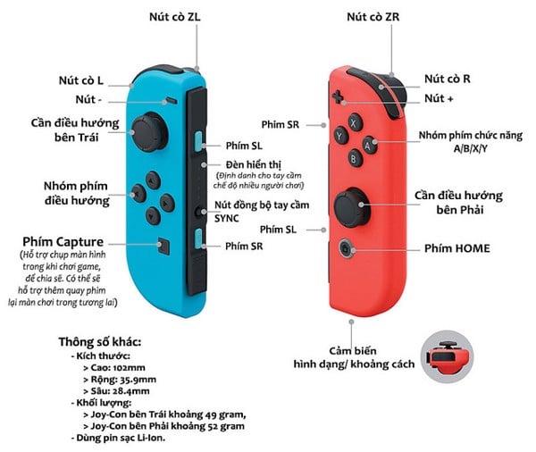 Joycon của Nintendo Switch thiết kế hấp dẫn