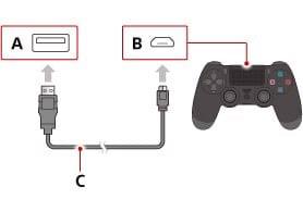 kết nối tay cầm ps4 với máy