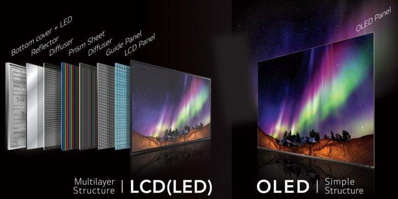 led panel vs oled panel