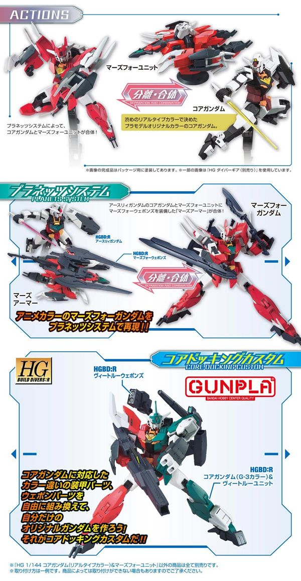 mua bán Core Gundam Real Type Color Marsfour Unit HGBDR ở Việt Nam