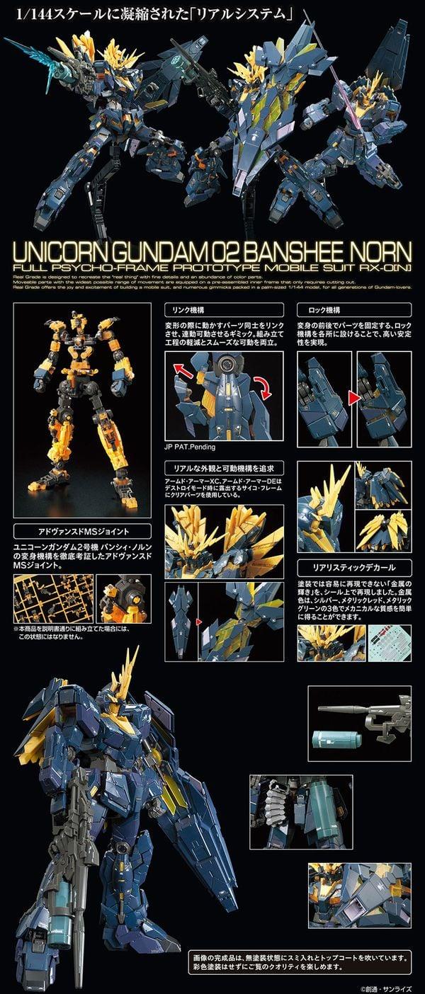 mua bán Unicorn Gundam 02 Banshee Norn RG tại Việt Nam