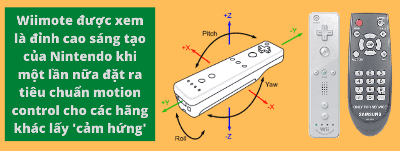 Nintendo Wii remote motion control sang tao
