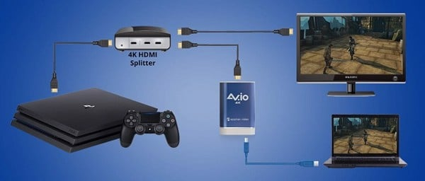 capture card ps4