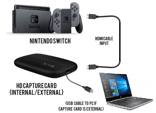 capture card record video Nintendo Switch