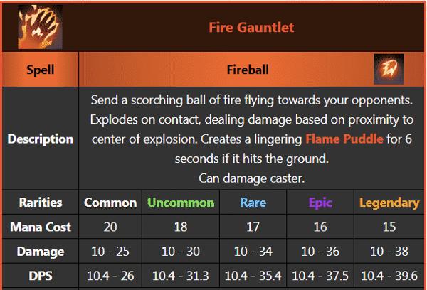 spellbreak-fireball
