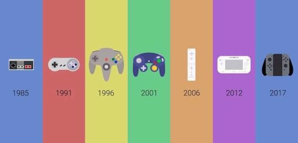tay cầm máy chơi game Nintendo