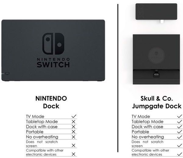 tính năng Dock mini Skull & Co Jumpgate cho Nintendo Switch