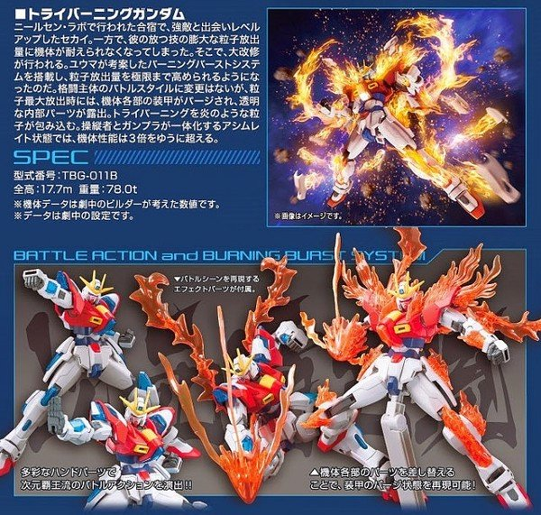 TRY BURNING GUNDAM HGBF  1144  store vietnam