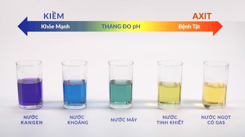 nước ion kiềm kangen