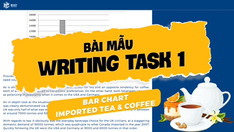 GIẢI ĐỀ IELTS | SAMPLE WRITING TASK 1 | DẠNG BAR CHART - IMPORTED TEA AND COFFEE