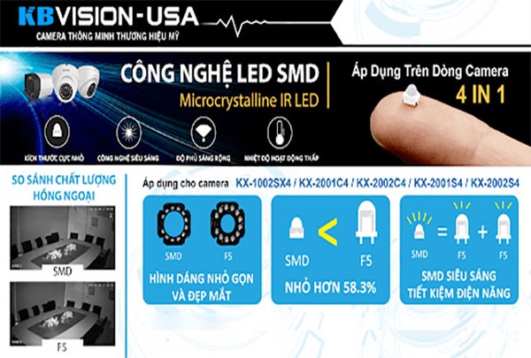cong-nghe-led-smd
