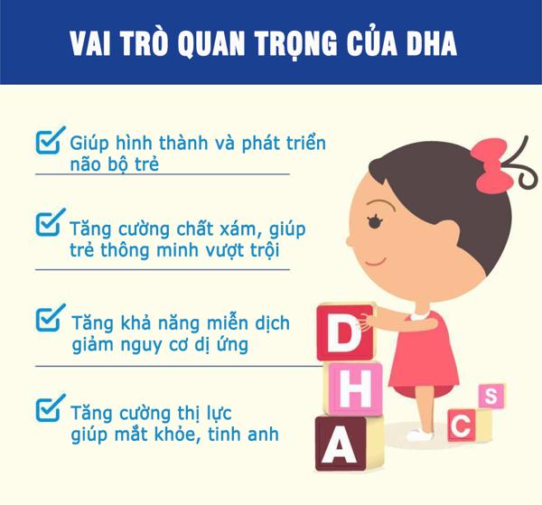 Tác dụng của DHA cho bé