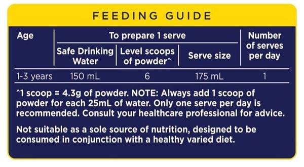Hướng dẫn sử dụng Sữa Aptamil Aptagrow 1+ (Trẻ từ 1 tuổi) 900g