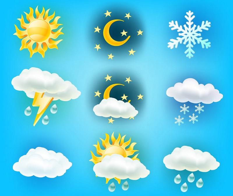 Học tiếng Hàn bằng hình ảnh về thời tiết