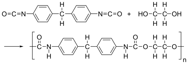 vat-lieu-polyurethane-trong-xay-dung