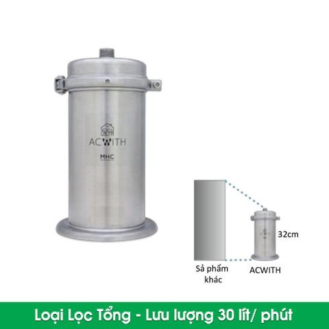 COMMERCIAL WATER FILTER EQUIPMENT