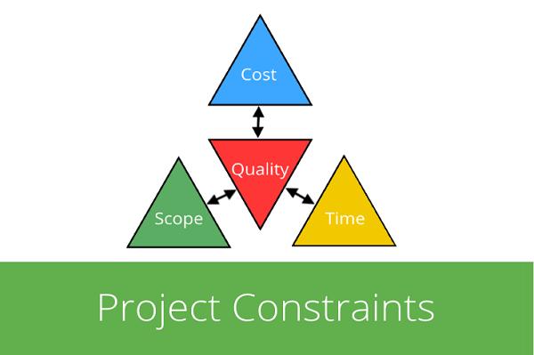 Ràng buộc (constraint) dễ xác định hơn các giả định