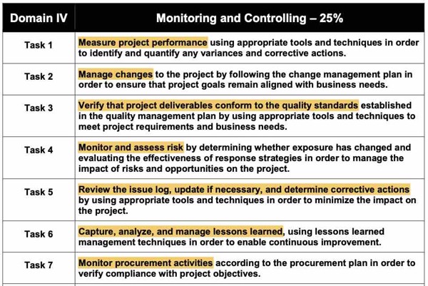 PMP ECO 2020 Monitoring and Controlling
