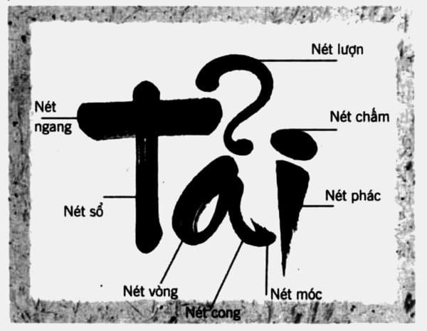 8 nét căn bản của Đăng Học