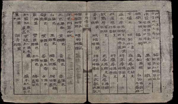 Một trang từ cuốn Nhật dụng thường đàm chữ Nôm 1851.