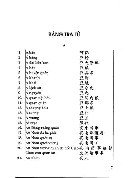 Từ Điển CHÚC QUAN Việt Nam