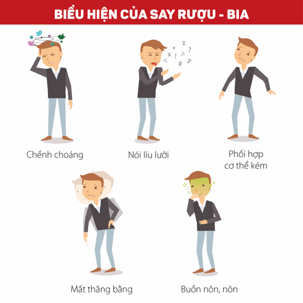 say-ruou-wellbeing