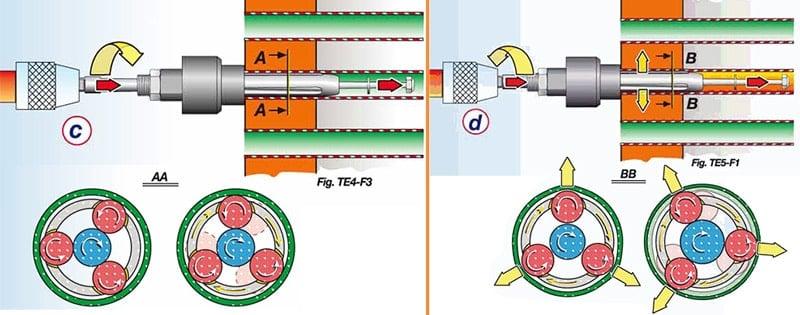 cách nong ống đồng bộ trao đổi nhiệt