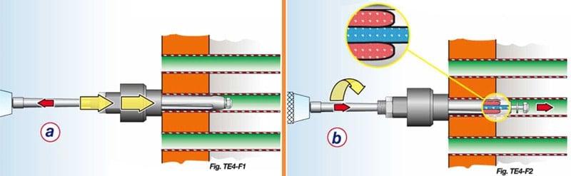 cách nong ống đồng ống inox