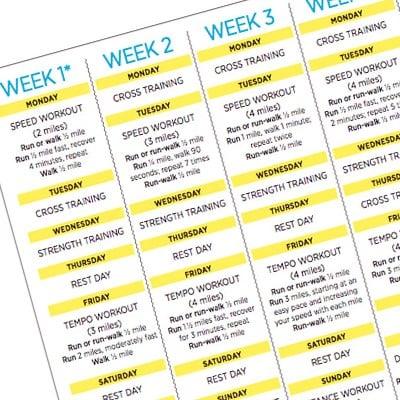 10 điều bạn nên làm tại phòng gym