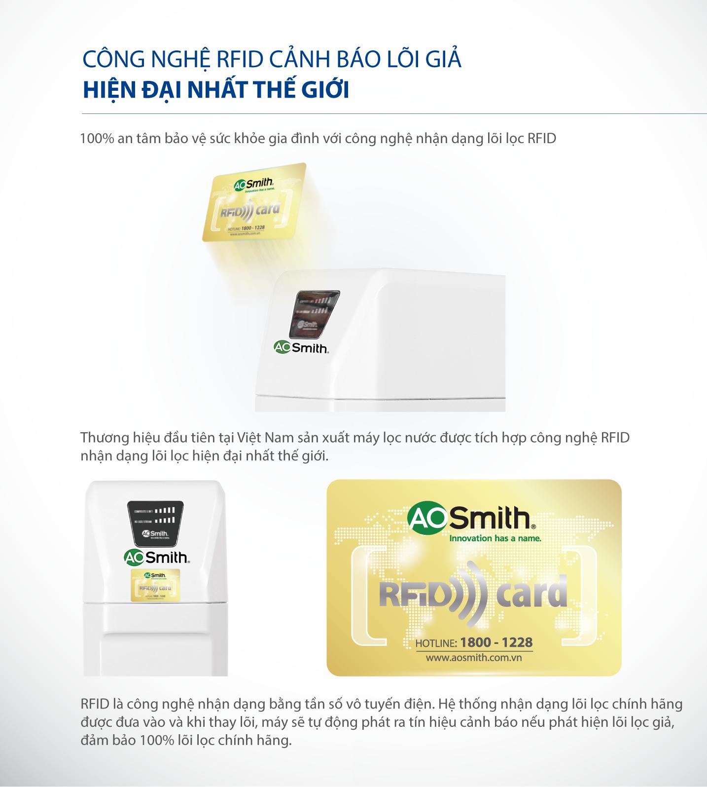 Công nghệ RFID