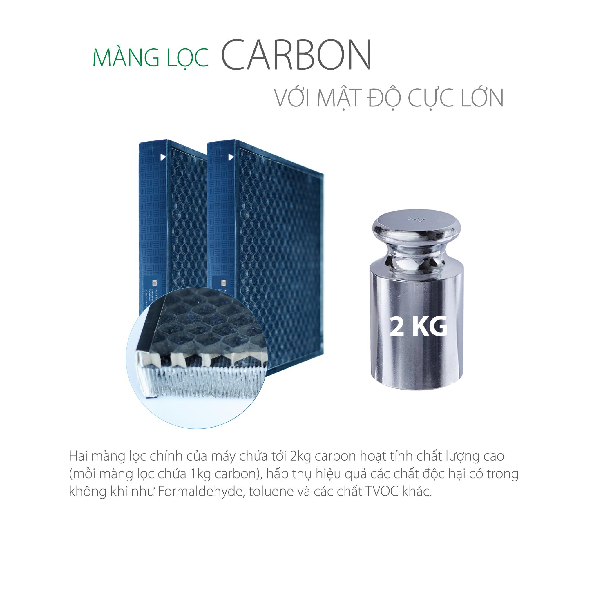 Màng lọc Carbon