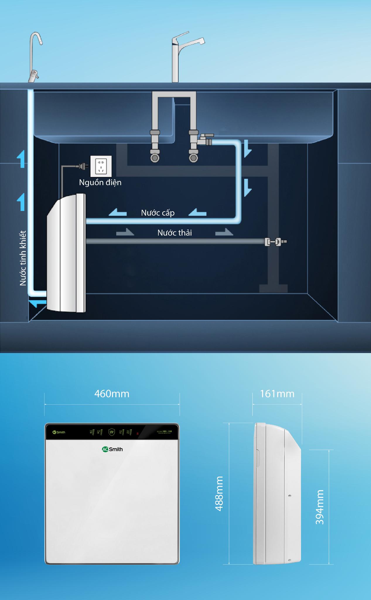 Máy lọc nước tích hợp đèn UV A.O.Smith AR600-U3 21
