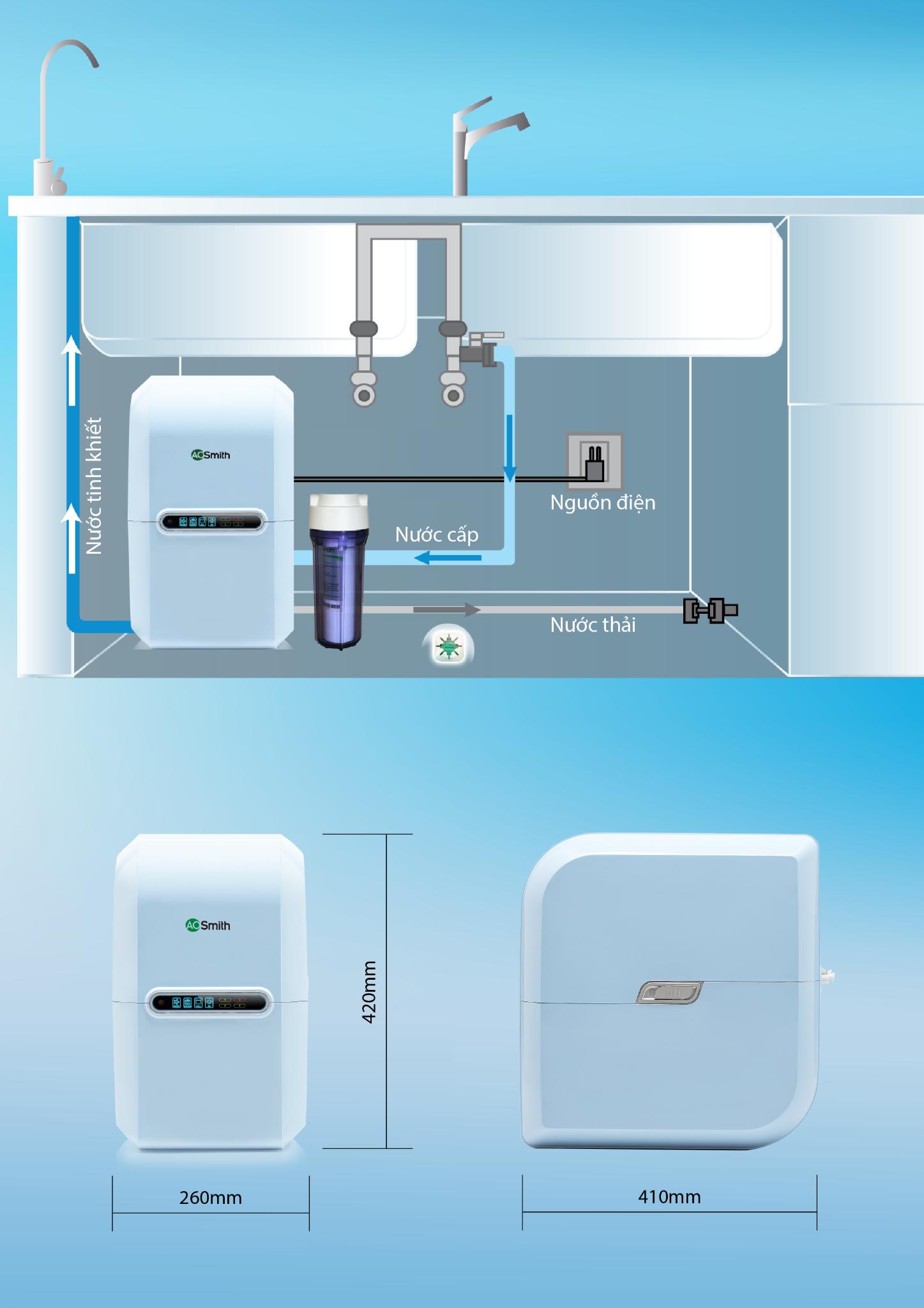 Máy lọc nước A.O.Smith RO-SIDE STREAM A1 15