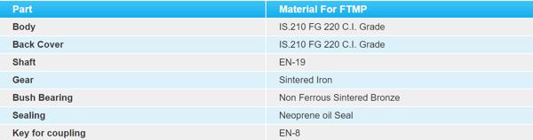 Bom-Banh-Rang-ROTOFLUID-FTMP-Material