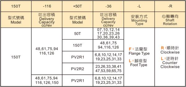 Bơm Cánh Gạt TASHENG 50T, 150T+S Model