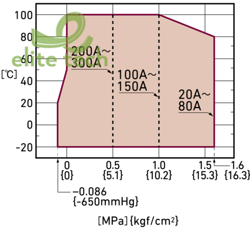 Khớp Nối Mềm TOZEN U-FLEX
