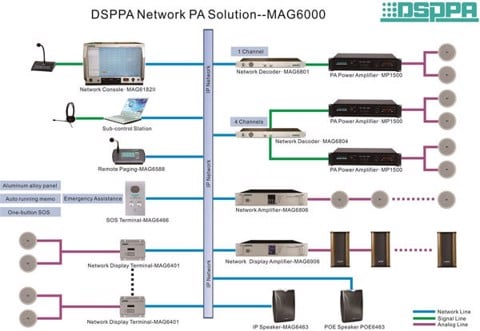 Network PA System Applied in Shenzhen Metro Depot