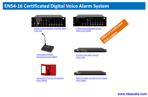 EN54-16 Digital Voice Alarm System