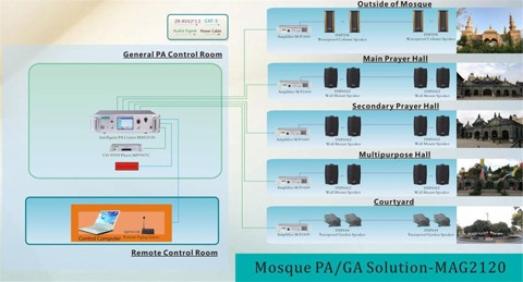 Mosque PA/GA Solution-MAG2120