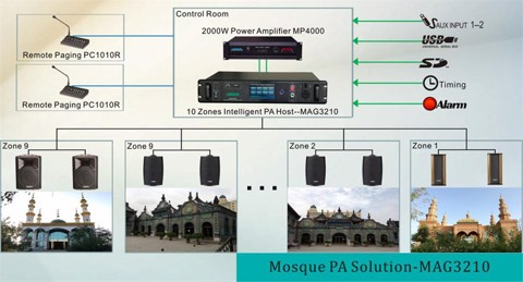 Mosque PA Solution-MAG3210