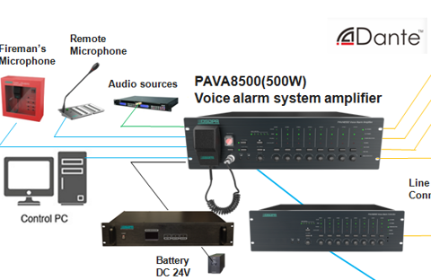 PAVA8500 8 Zones Voice Evacuation System